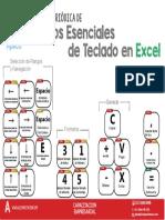 Excel Atajos Esenciales