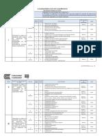 Calendarización de Contenidos Ingenieria de Materiales 2018