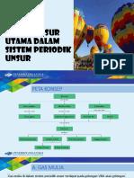 Bab 3 Unsur-unsur Utama Dalam Sistem Periodik Unsur