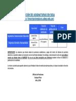 AVISO_ELECCION_DE_ASIGNATURAS_EN_SIGA_2018-II (1).pdf
