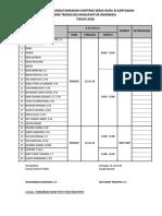 Jadwal Kontrak Kerja 2018-2