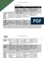 Rúbrica Presentaciones.docx
