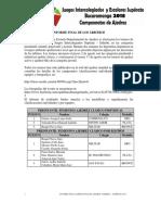 Informe Final Ajedrez Clasico Intercolegiados Bucaramanga