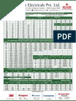 Polycab-January-2018.pdf