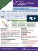 Ph Tax Rmc No 19 2015 Noexp