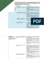 Perfiles, Parametros e Indicadores Del Director y Atp