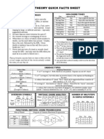 Music Theory Quick Facts Sheet