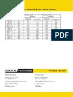 metric_class_8-8 - Torque checking.pdf