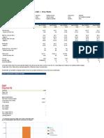 Caja de Ahorros de Galicia Financials