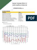 C6E00345_Generación de gráficos en tiempo real_2018-03-27_15.25.47.pdf
