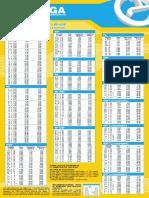 Tabla de recomendaciones de uso - Roscas.pdf
