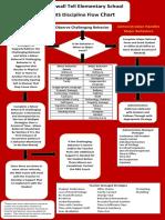 pbis flow chart