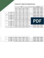 DATOS OBTENIDOS EN ENSAYO COMPUERTA ABAJO FINAL-1.xlsx