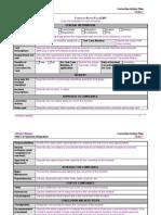 Corrective Action Plan (CAP) Template