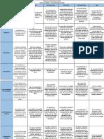 Matriz de Evaluacin de Resea 2018 I v.2