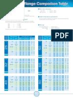 flange_table.pdf