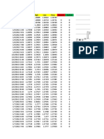 Audnzd T2W Spreadsheet
