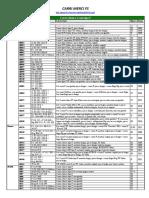 Carri.pdf