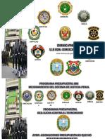 Exposicion Unidades de La Direicaj Pnp