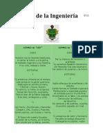 Himnos de la Ingeniería.doc