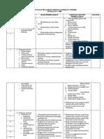 Rancangan Pelajaran Tahunan Landskap-f4