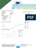 PVGIS-5_MonthlyRadiation_-12.085_-75.313_NS_2015-2015