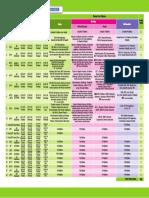 VIJETA Test Syllabus_Mumbai.pdf