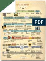 36255090-Linea-Del-Tiempo-Derecho-Romano.pdf