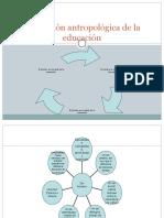 Presentación Primera Tutoría Educación Costarricense