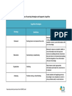 Types of Learning Strategies and Supports Cognitive