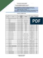 Horarios 2018-II Actualizado 10-08 Total - Oficial- Sin Laboratorios
