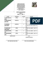 Formato de Reporte de Apoyos Requeridos Bloque V