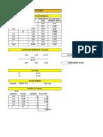 Cálculo de Aceros