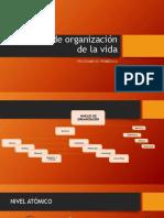 IND-_BIOMOLECULAS_TEJIDOS.pptx