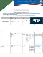 10_3_2_Cooperacion_(Becas_Disponibles).pdf