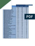 Base de Datos Ejercicios 4 Clasificacion ABC