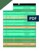 5e Races and Subraces Chart.pdf