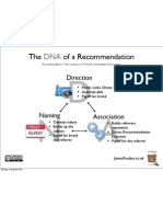 DNA of a Recommendation Infographic