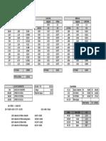 Tabela Fck Mpa Para Concreto Wescley (2)