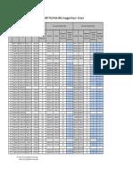 180430 Monitoring Pergeseran Sheet Pile Area 1-1.pdf