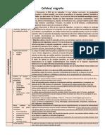 cefalea migraña .pdf