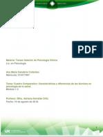 Cuadro Comparativo Caracteristicas y Diferencias en Las Técnicas de Psicología de La Salud