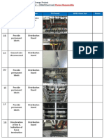 Punch Listing for Switchyard and Control Building.pptx