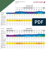 Windfinder - Previsiones Del Viento y El Tiempo Laguna Cahuil