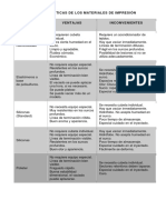 Características de Los Materiales de Impresión