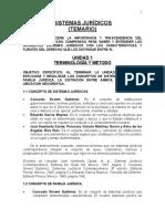 3. Sistemas Jurídicos - Temario