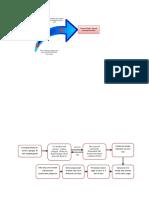 Peta Penelitian - Copy