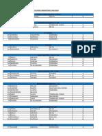 Resultados Campeonato Argentino Fam 2018