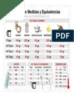 tabla-de-medidas-y-equivalencias-de-lacocinadegisele-com.pdf