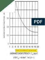 Cu vs Adhesion factor.pdf